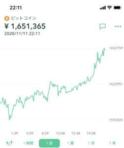 ビットコイン 長期保有